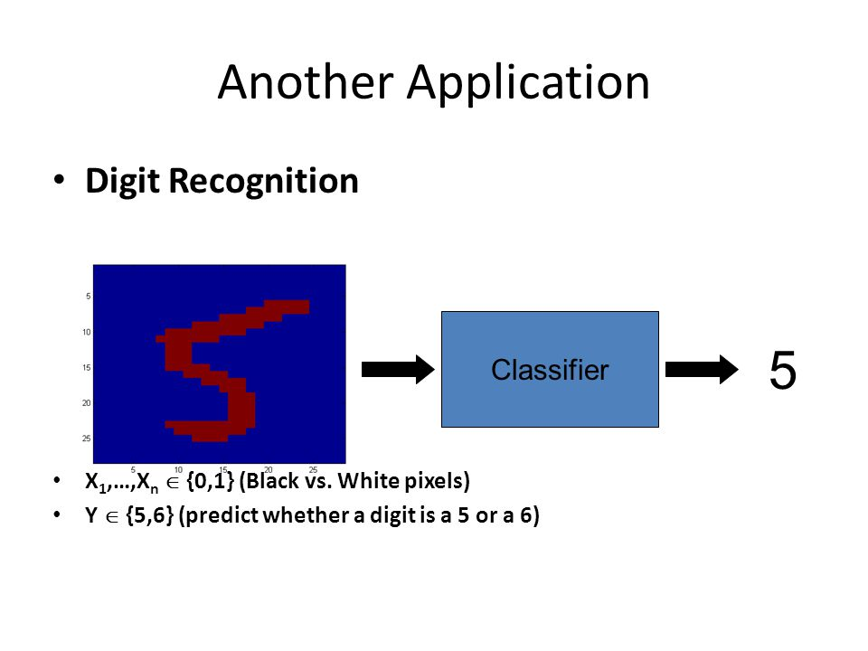 Another Application Digit Recognition X 1,…,X n  {0,1} (Black vs. White pixels) Y  {5,6} (predict whether a digit is a 5 or a 6) Classifier 5
