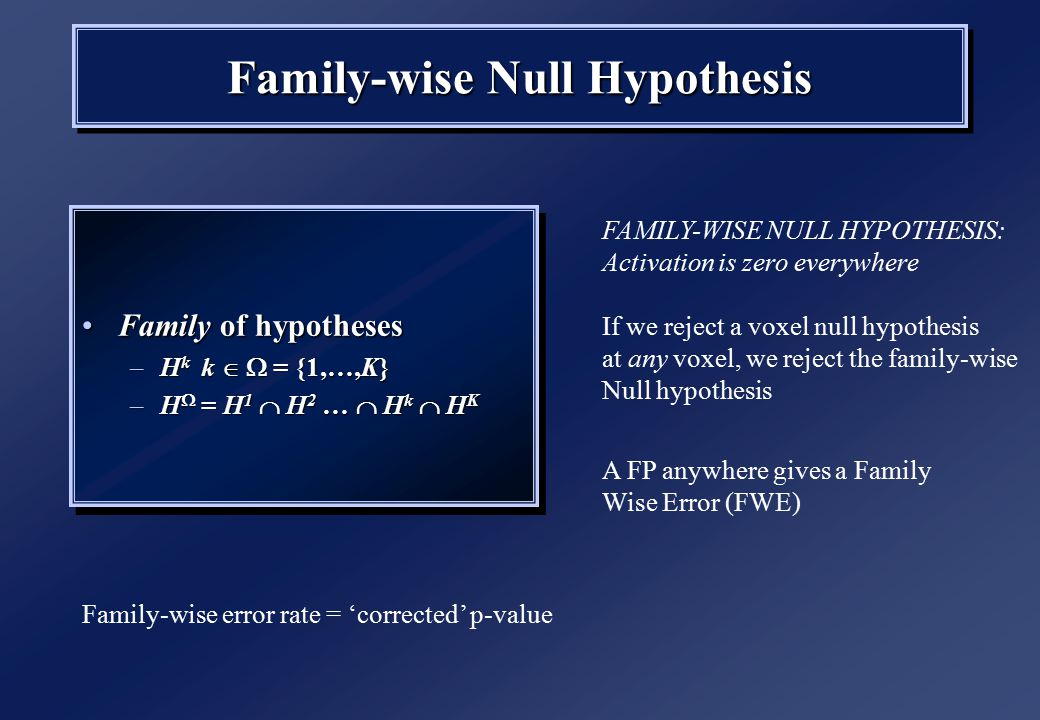 Family of hypothesesFamily of hypotheses –H k k   = {1,…,K} –H  = H 1  H 2 …  H k  H K Family of hypothesesFamily of hypotheses –H k k   = {1,…,K} –H  = H 1  H 2 …  H k  H K Family-wise Null Hypothesis FAMILY-WISE NULL HYPOTHESIS: Activation is zero everywhere If we reject a voxel null hypothesis at any voxel, we reject the family-wise Null hypothesis A FP anywhere gives a Family Wise Error (FWE) Family-wise error rate = 'corrected' p-value