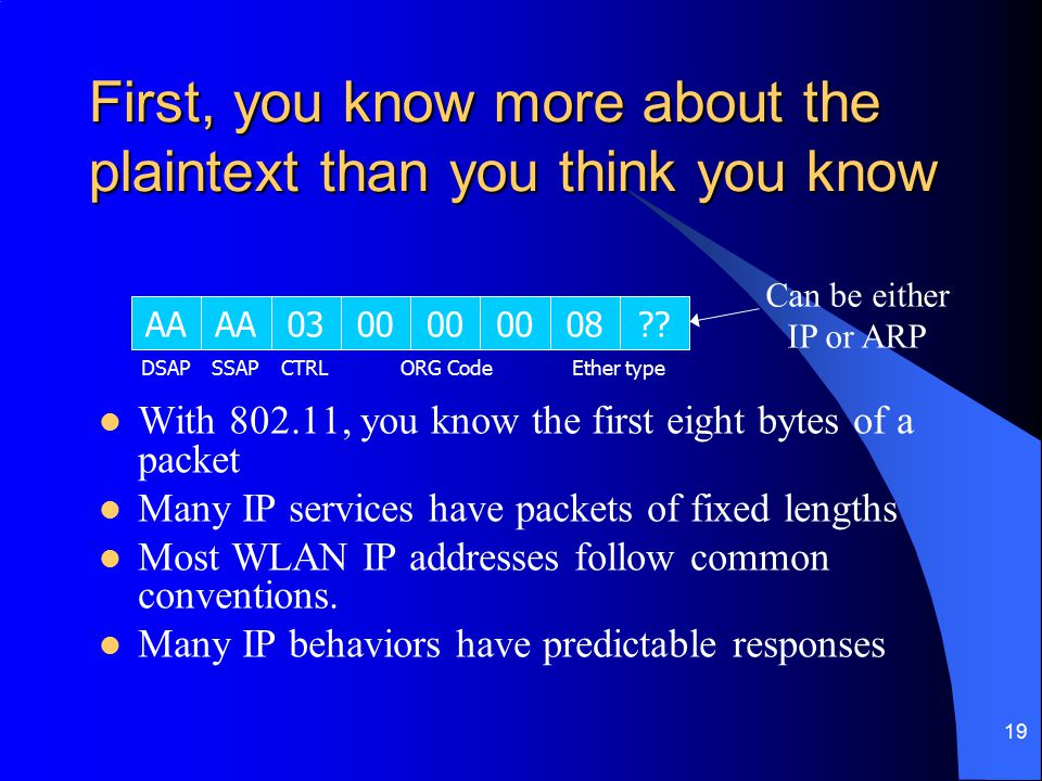 19 First, you know more about the plaintext than you think you know With 802.11, you know the first eight bytes of a packet Many IP services have pack