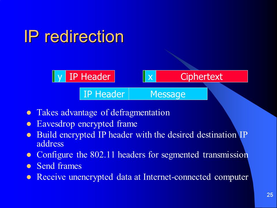 25 IP redirection Takes advantage of defragmentation Eavesdrop encrypted frame Build encrypted IP header with the desired destination IP address Confi