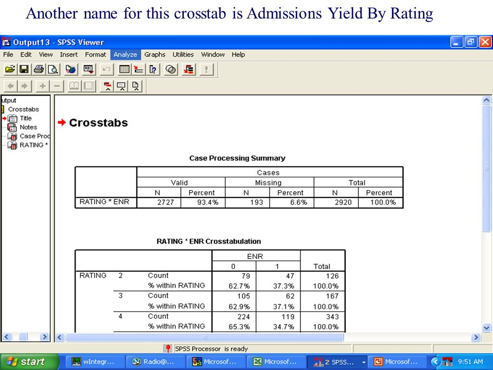 Another name for this crosstab is Admissions Yield By Rating