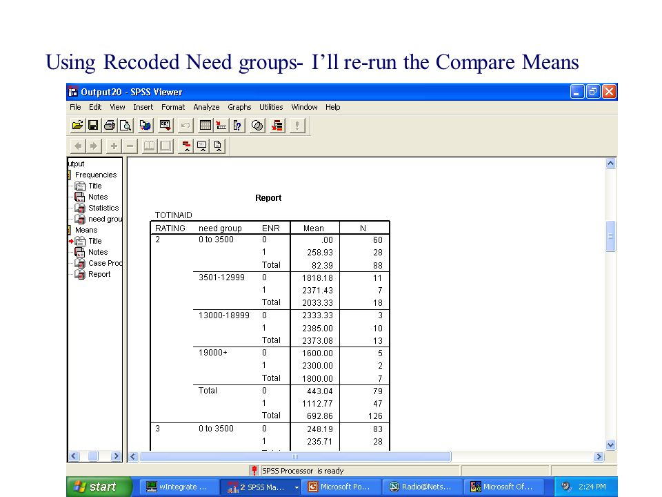 Using Recoded Need groups- I'll re-run the Compare Means
