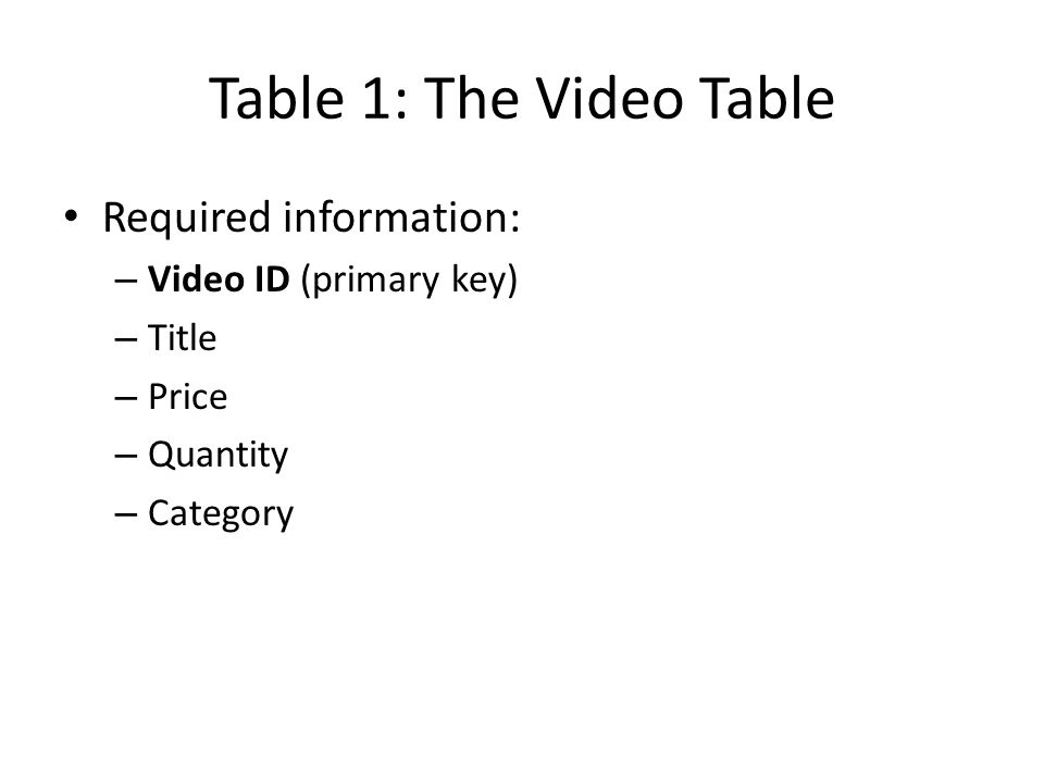 Table 1: The Video Table Required information: – Video ID (primary key) – Title – Price – Quantity – Category