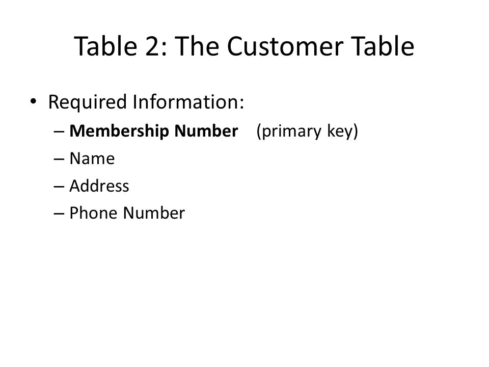 Table 2: The Customer Table Required Information: – Membership Number (primary key) – Name – Address – Phone Number