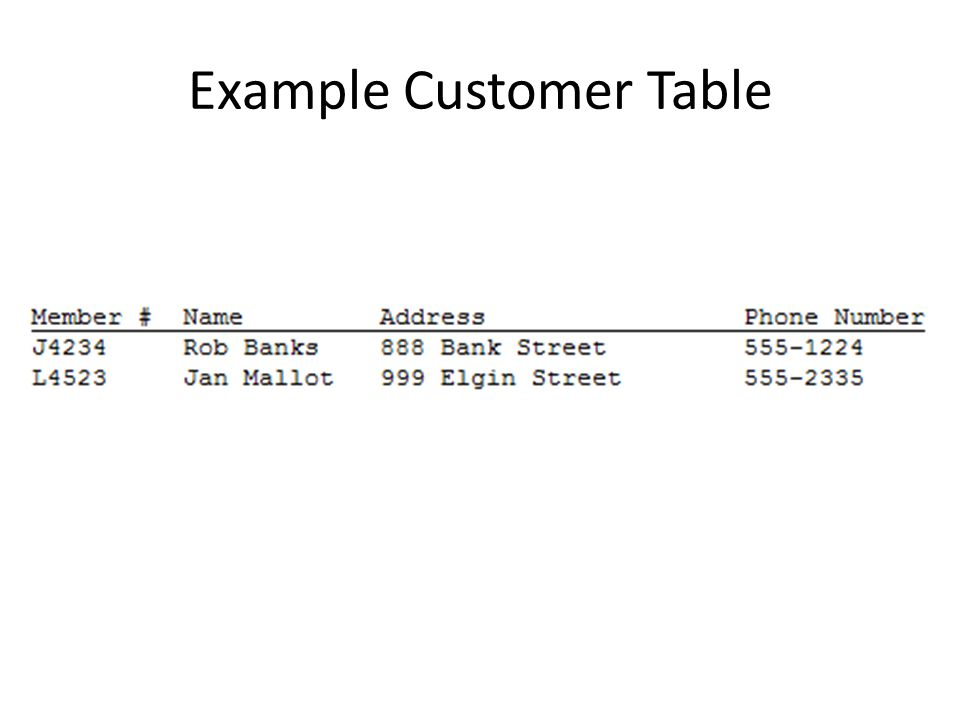 Example Customer Table