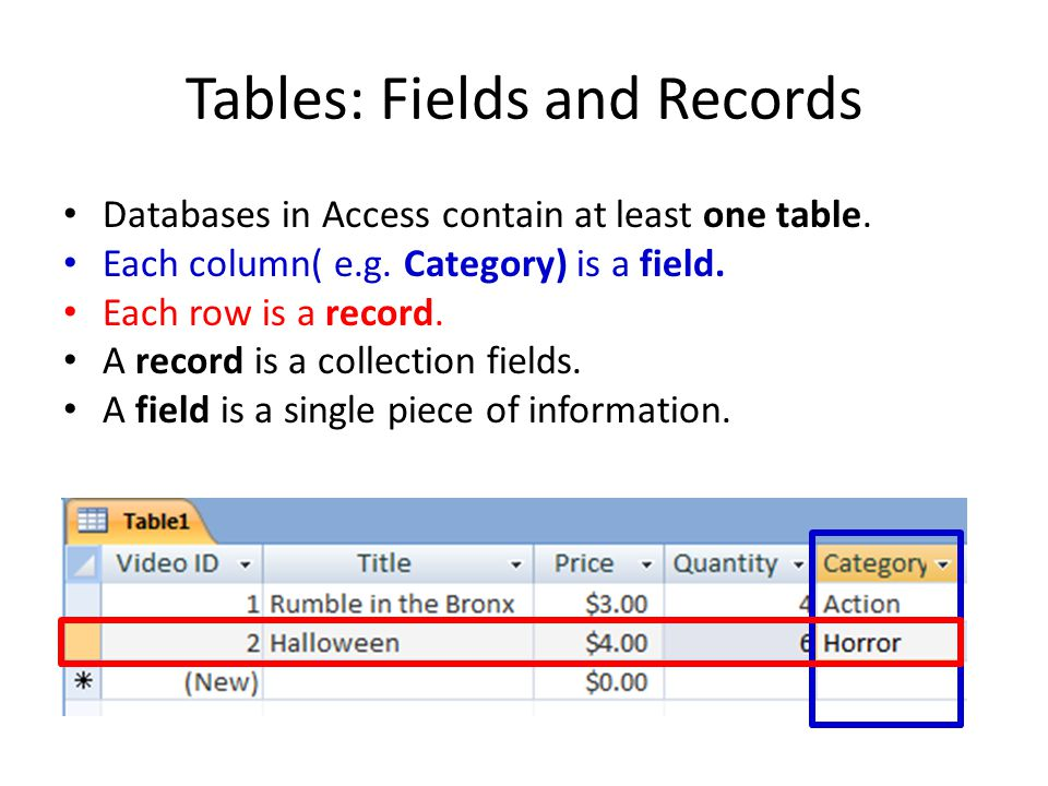 Tables: Fields and Records Databases in Access contain at least one table. Each column( e.g. Category) is a field. Each row is a record. A record is a