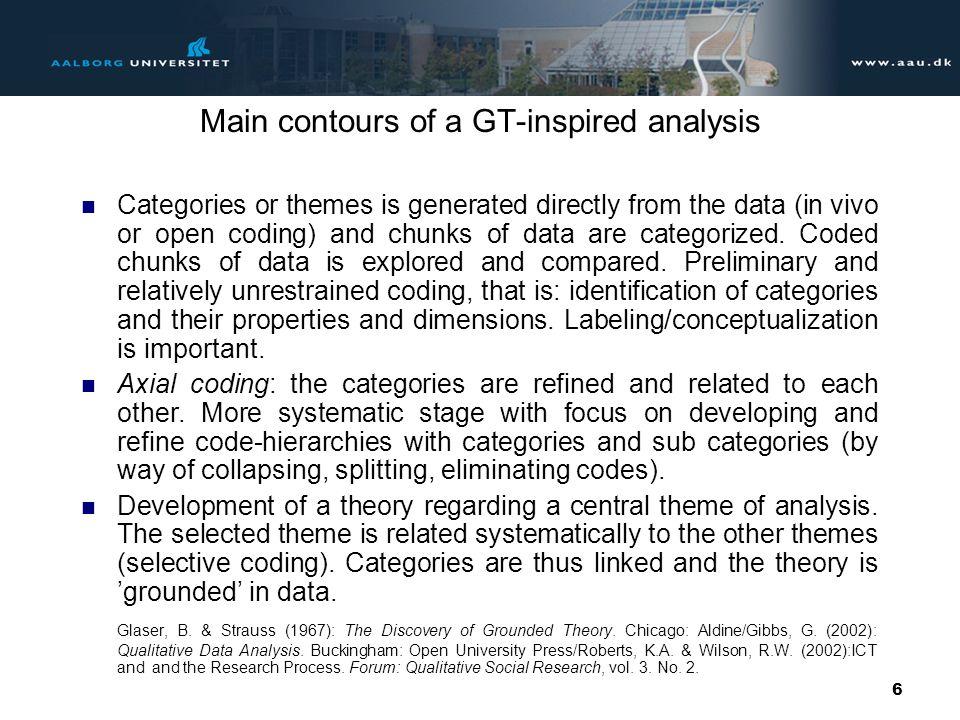 Præsentation af Aalborg Universitet 17 af 31 Recontextualizing method in practice Goffman, E.
