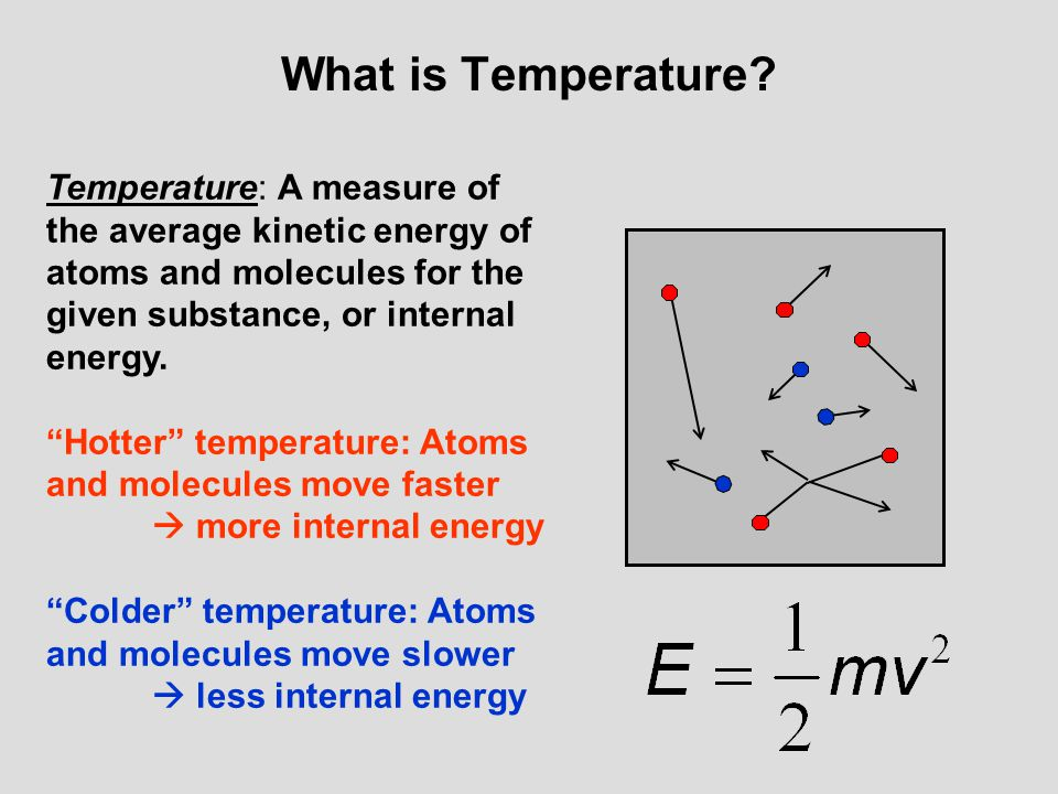 What is Temperature.