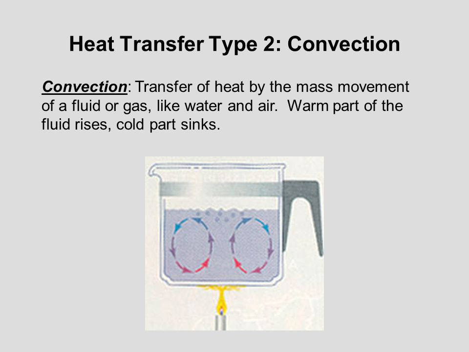 Heat Transfer Type 2: Convection Convection: Transfer of heat by the mass movement of a fluid or gas, like water and air.