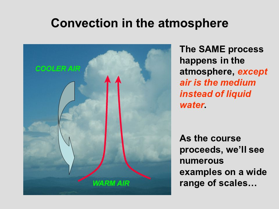 The SAME process happens in the atmosphere, except air is the medium instead of liquid water.