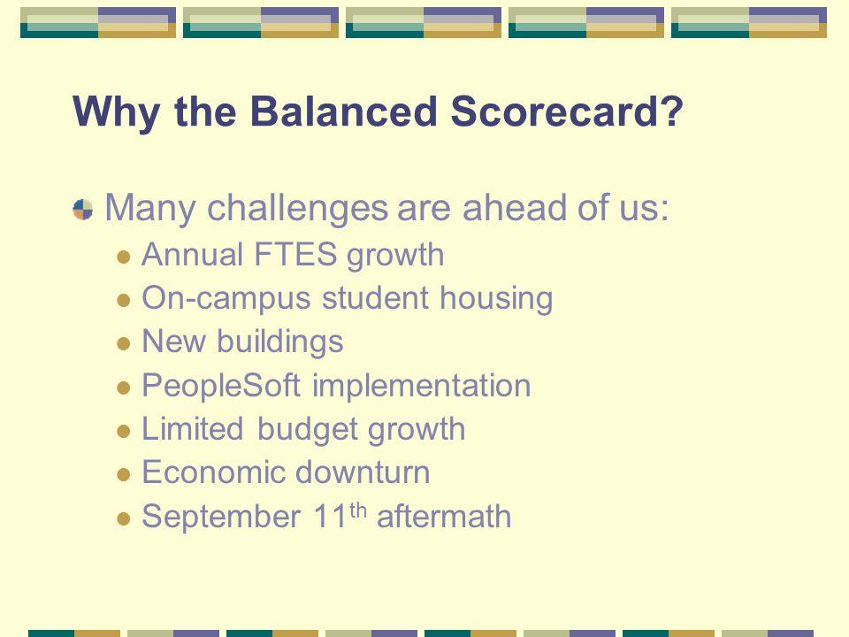 Why the Balanced Scorecard.