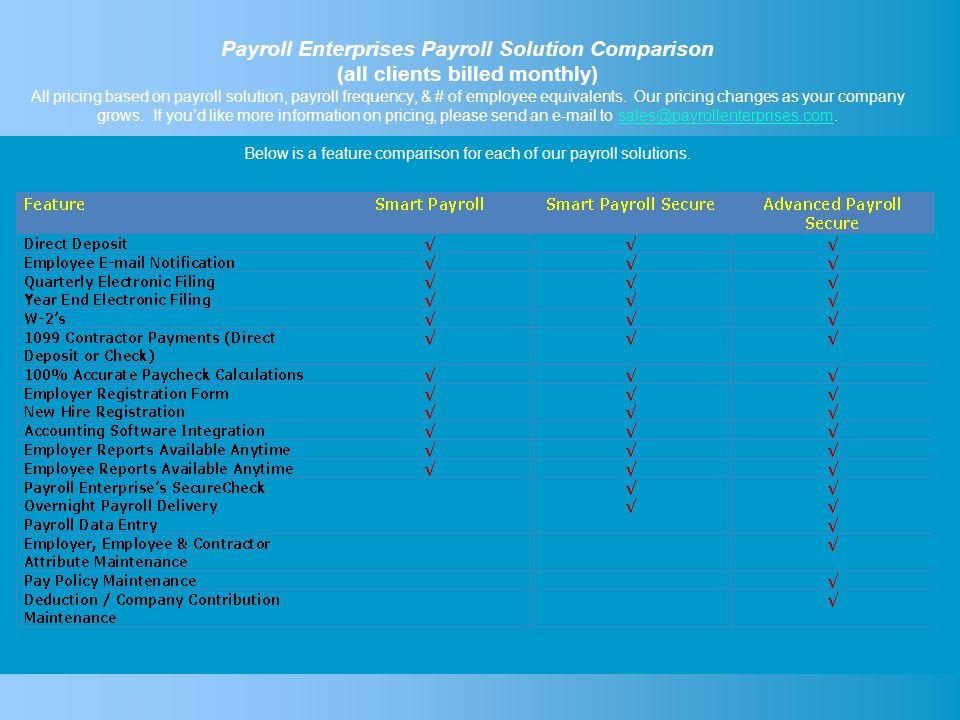 Payroll Enterprises Payroll Solution Comparison (all clients billed monthly) All pricing based on payroll solution, payroll frequency, & # of employee equivalents.