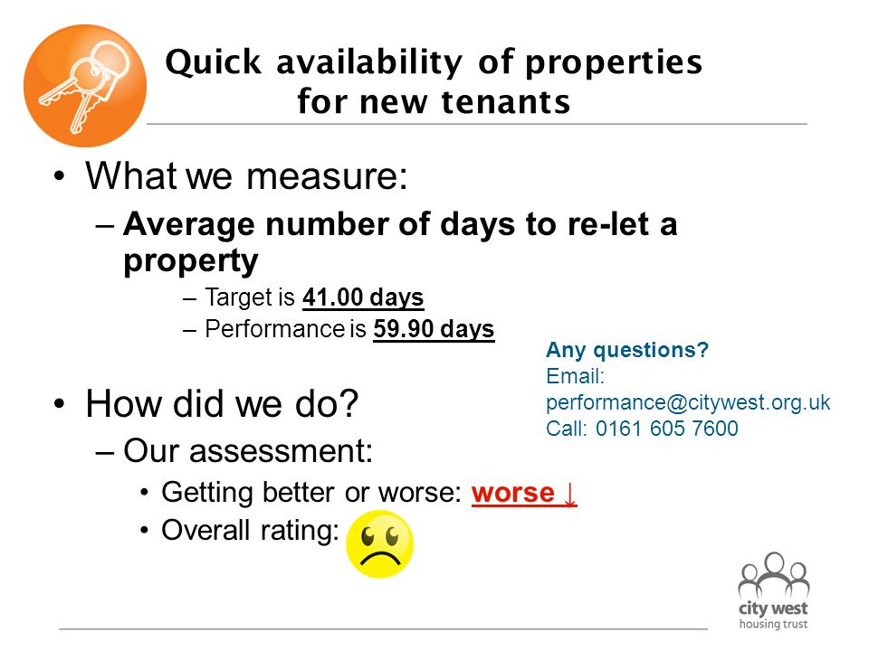 Quick availability of properties for new tenants What we measure: –Average number of days to re-let a property –Target is 41.00 days –Performance is 59.90 days How did we do.