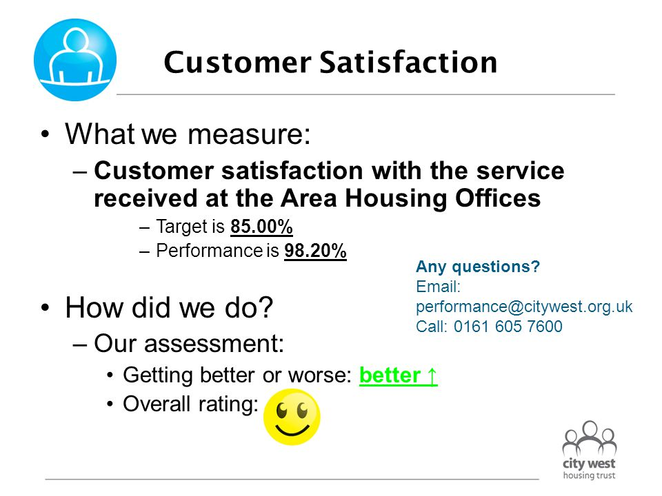 Customer Satisfaction What we measure: –Customer satisfaction with the service received at the Area Housing Offices –Target is 85.00% –Performance is 98.20% How did we do.