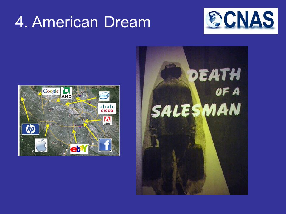 QUESTIONS Does the American Dream still work? Is the US still a land of opportunity?