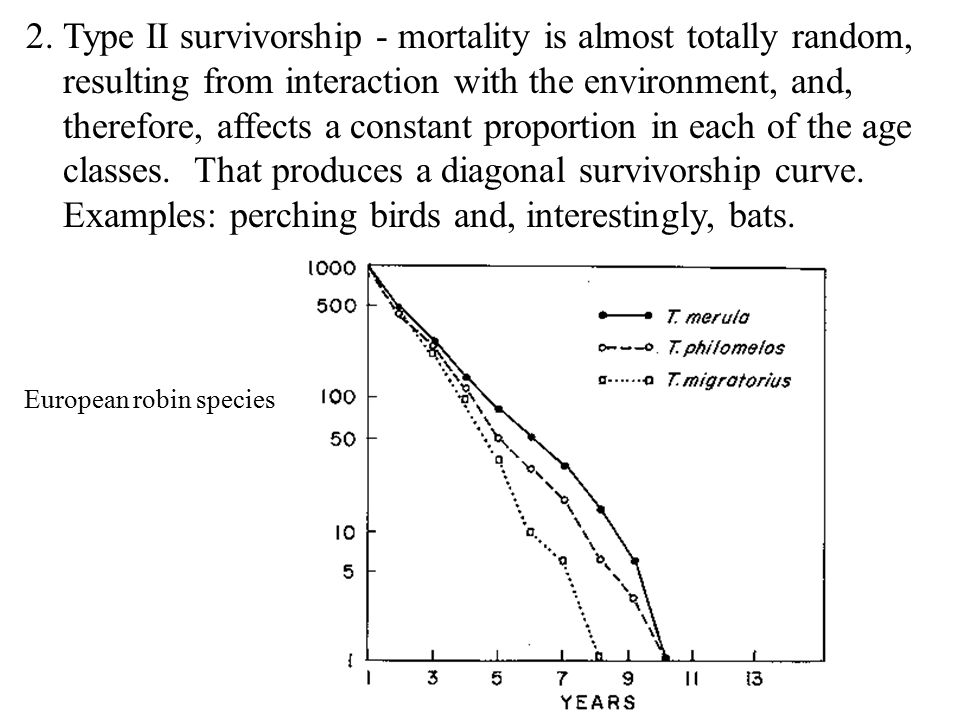 2. Type II survivorship - mortality is almost totally random, resulting from interaction with the environment, and, therefore, affects a constant prop