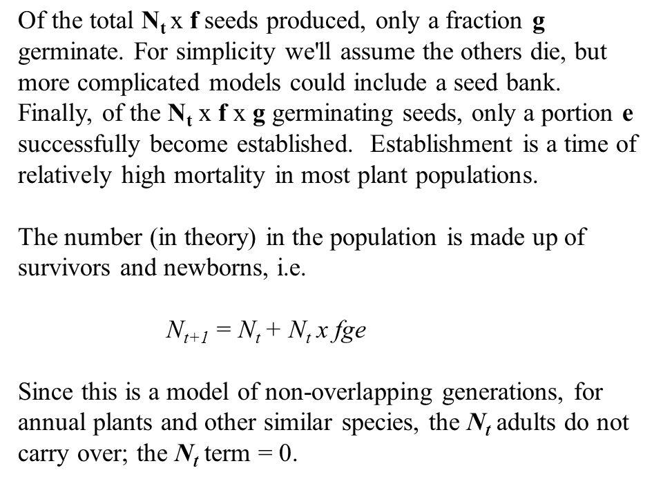 Milkweed bugs:
