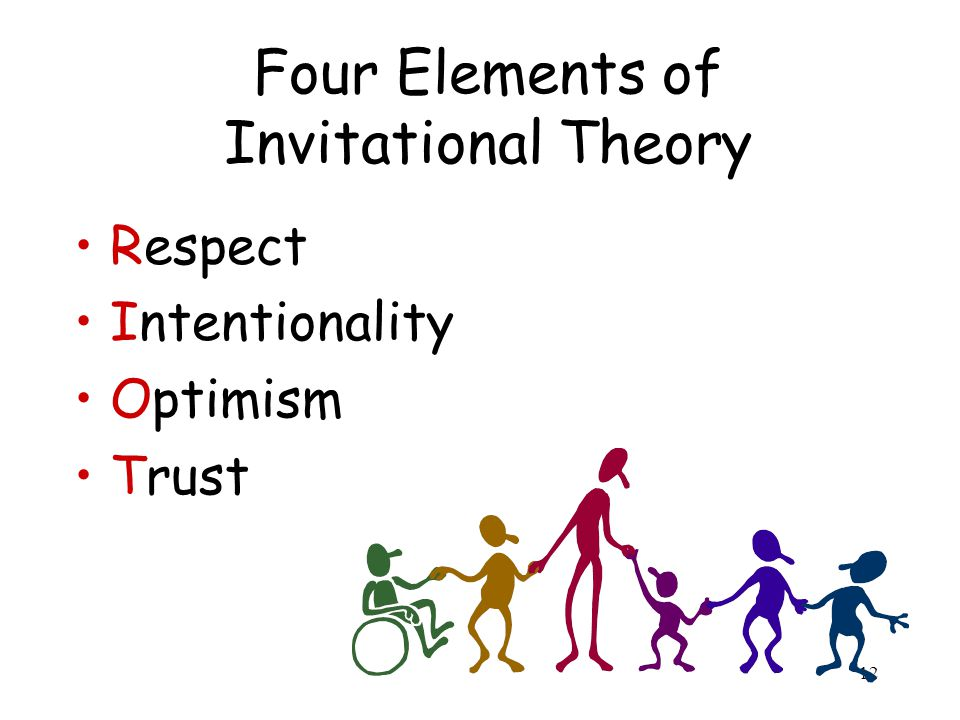 12 Four Elements of Invitational Theory Respect Intentionality Optimism Trust