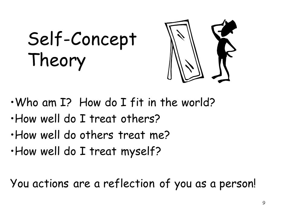 9 Self-Concept Theory Who am I. How do I fit in the world.