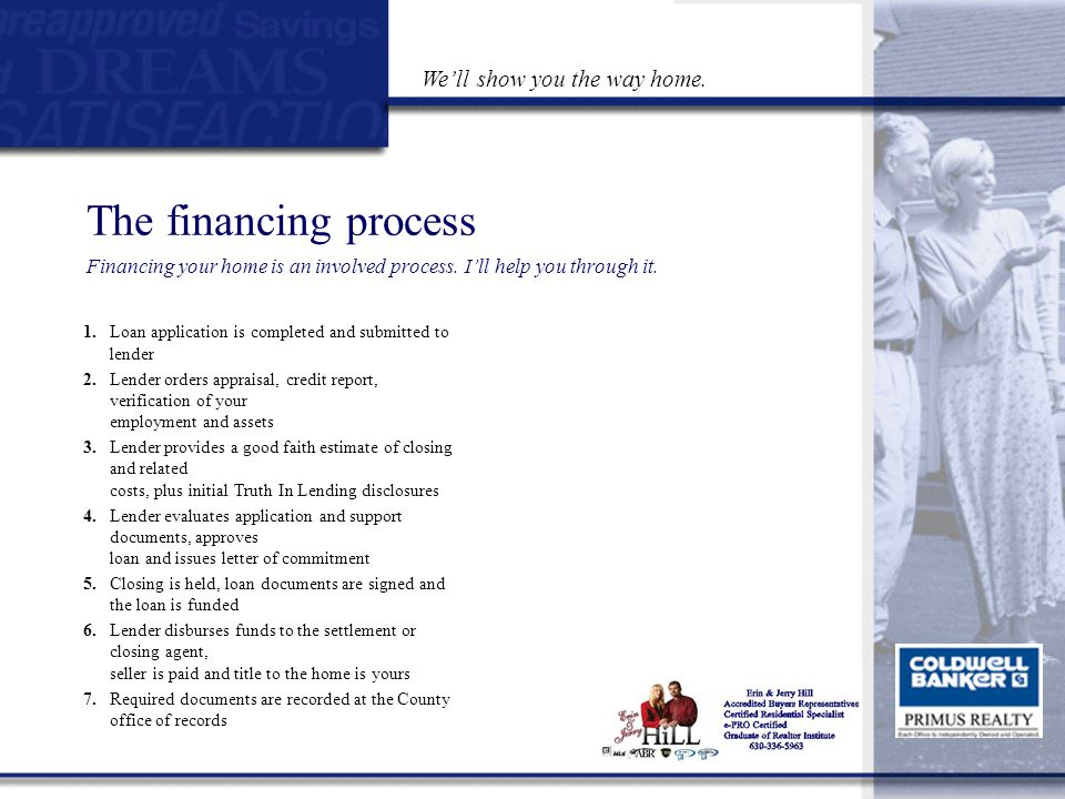 The financing process Financing your home is an involved process.