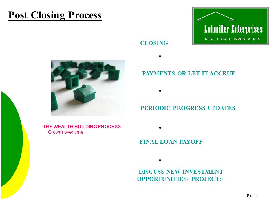 Post Closing Process CLOSING PAYMENTS OR LET IT ACCRUE PERIODIC PROGRESS UPDATES FINAL LOAN PAYOFF DISCUSS NEW INVESTMENT OPPORTUNITIES/ PROJECTS THE WEALTH BUILDING PROCESS Growth over time.