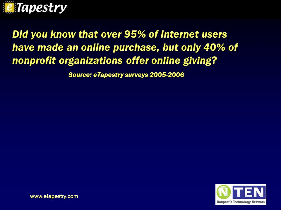 www.etapestry.com Did you know that over 95% of Internet users have made an online purchase, but only 40% of nonprofit organizations offer online giving.