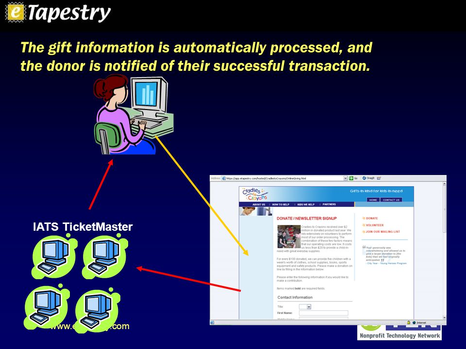 www.etapestry.com IATS TicketMaster The gift information is automatically processed, and the donor is notified of their successful transaction.