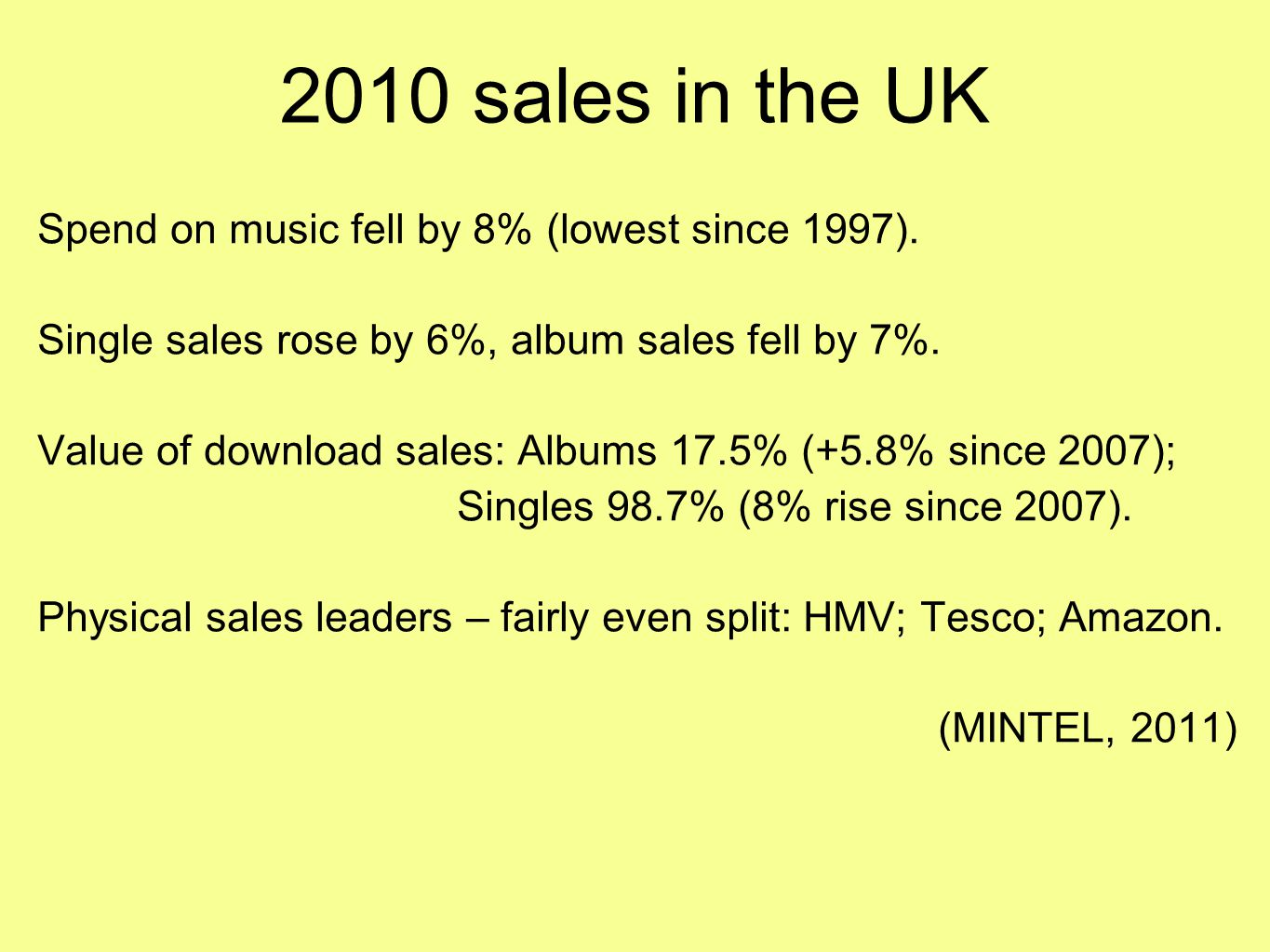 BPI (2010b) Some facts about UK downloading 152,700,000 - sales of singles in 2009, 98% of which were digital 500,000,000 - digital singles sold to date in UK by Sept 2010 50,000,000 - digital albums sold to date in UK by Sept 2010 1,200,000,000 - single music tracks illegally downloaded in 2010 from unauthorised sources £280.5m - retail value of digital music market in 2009, 20% of overall £1.4bn recorded music market £984,000,000 - retail value of single tracks downloaded in 2010 from unauthorised sources 82p – average retail price of single digital track