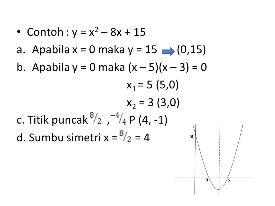 Contoh : x = y 2 – y – 6 Koordinat titik puncak = Untuk y = 0 maka x = -6.