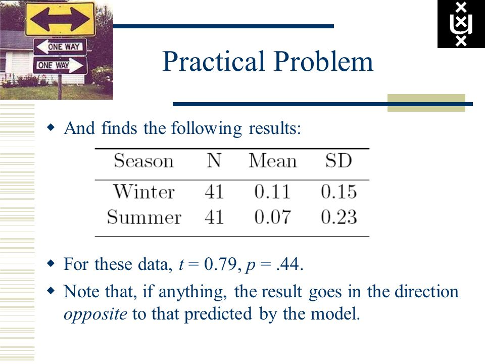 Practical Problem  And finds the following results:  For these data, t = 0.79, p =.44.  Note that, if anything, the result goes in the direction op