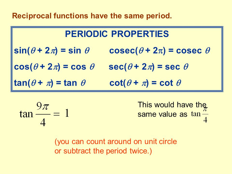 Reciprocal functions have the same period. PERIODIC PROPERTIES sin(  + 2  ) = sin  cosec(  + 2  ) = cosec  cos(  + 2  ) = cos  sec(  + 2  )