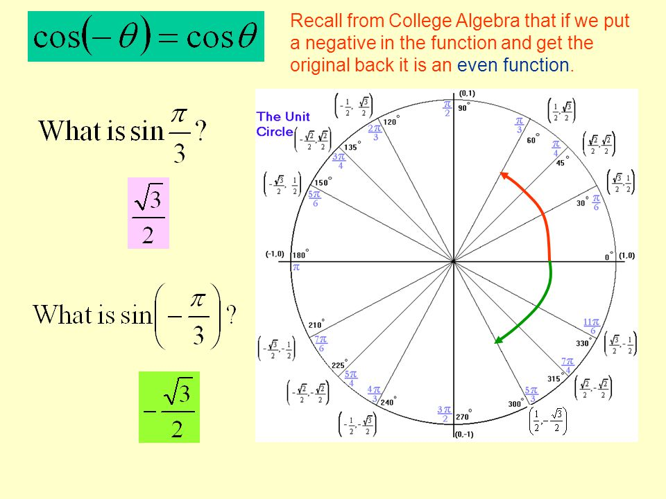 Recall from College Algebra that if we put a negative in the function and get the original back it is an even function.