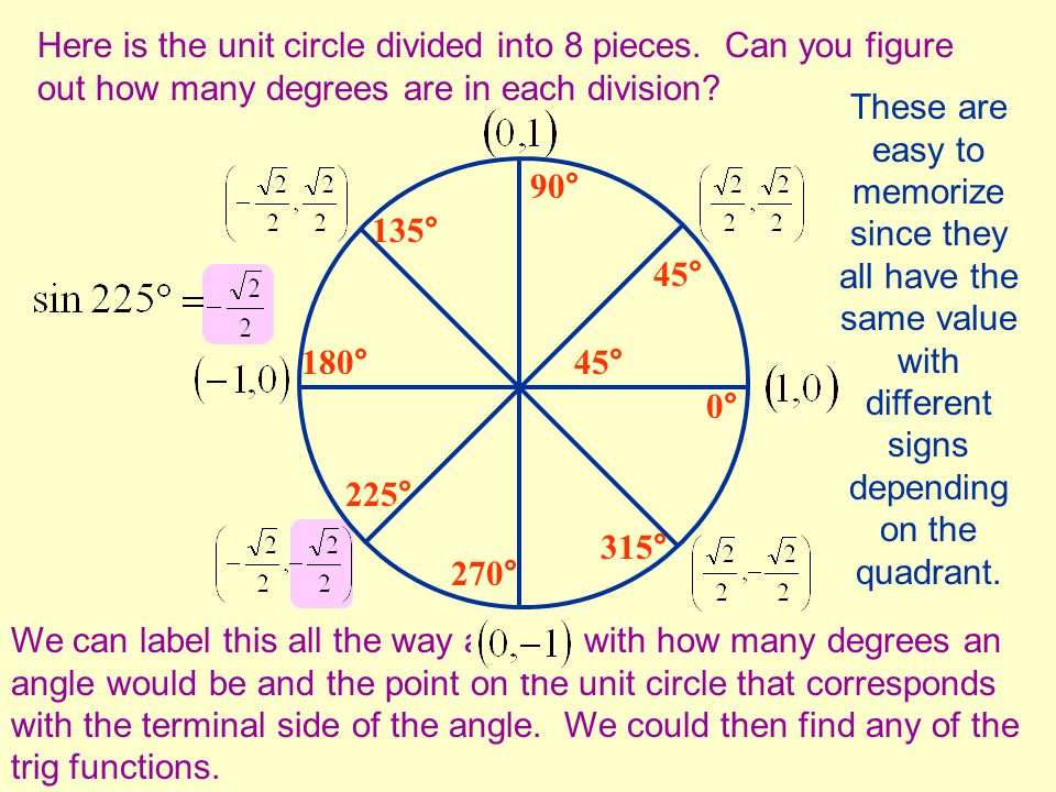 Here is the unit circle divided into 8 pieces. Can you figure out how many degrees are in each division? 45° We can label this all the way around with