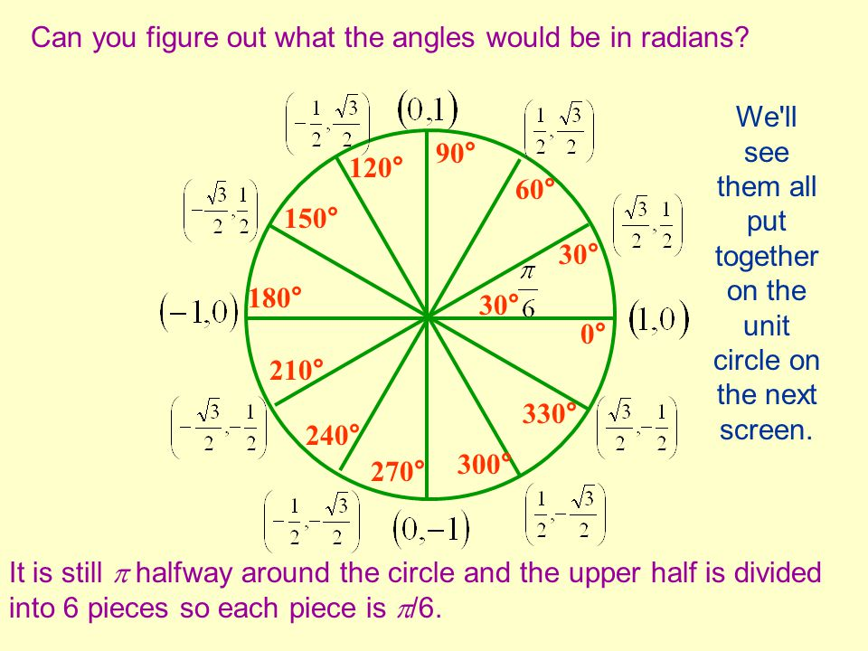 Can you figure out what the angles would be in radians? 30° It is still  halfway around the circle and the upper half is divided into 6 pieces so eac