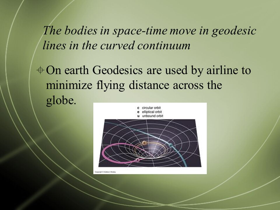 The bodies in space-time move in geodesic lines in the curved continuum  On earth Geodesics are used by airline to minimize flying distance across the globe.