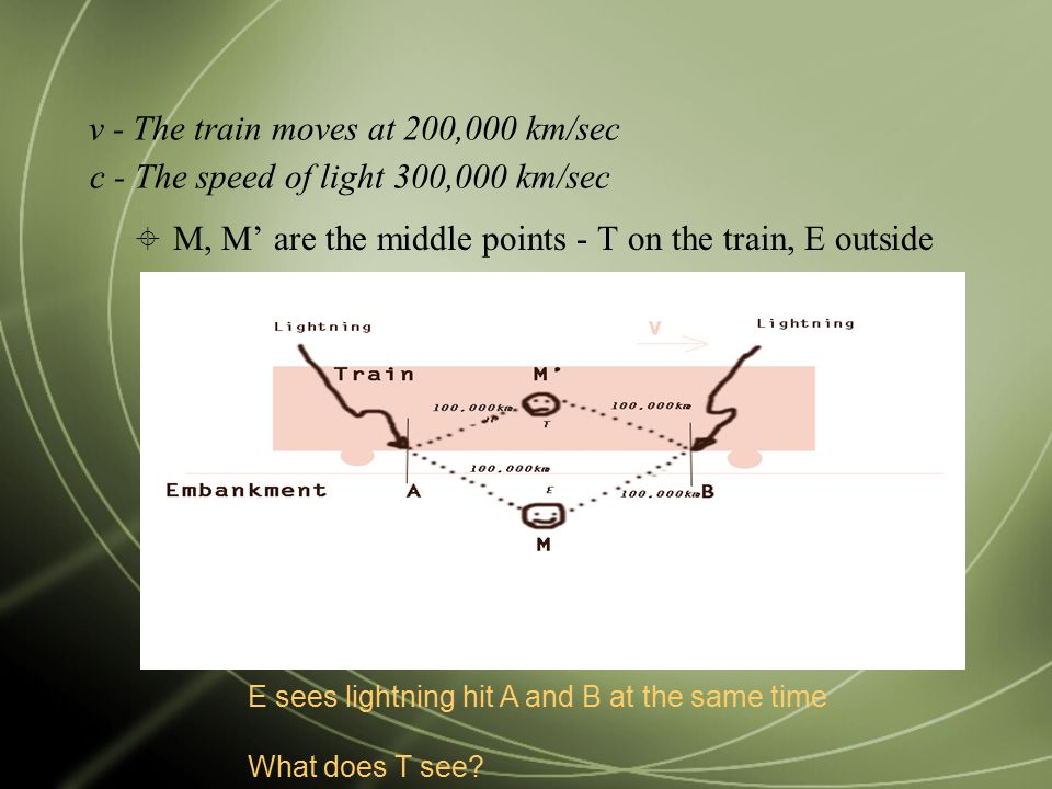  M, M' are the middle points - T on the train, E outside v - The train moves at 200,000 km/sec c - The speed of light 300,000 km/sec E sees lightning hit A and B at the same time What does T see