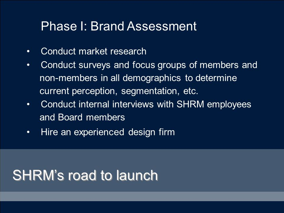 Phase II: Brand Development Identify key concerns facing members Narrow SHRM's overall mission and promise to its members Develop communications principles to answer the challenges Create a look and feel that furthers the defined strategy SHRM's road to launch