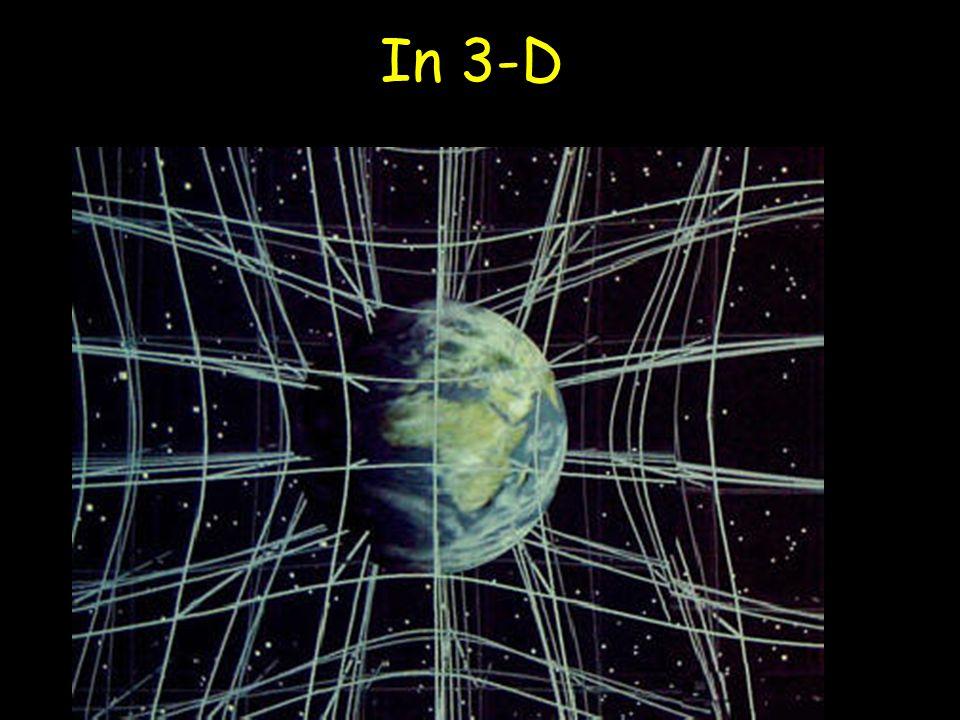 In 3-D