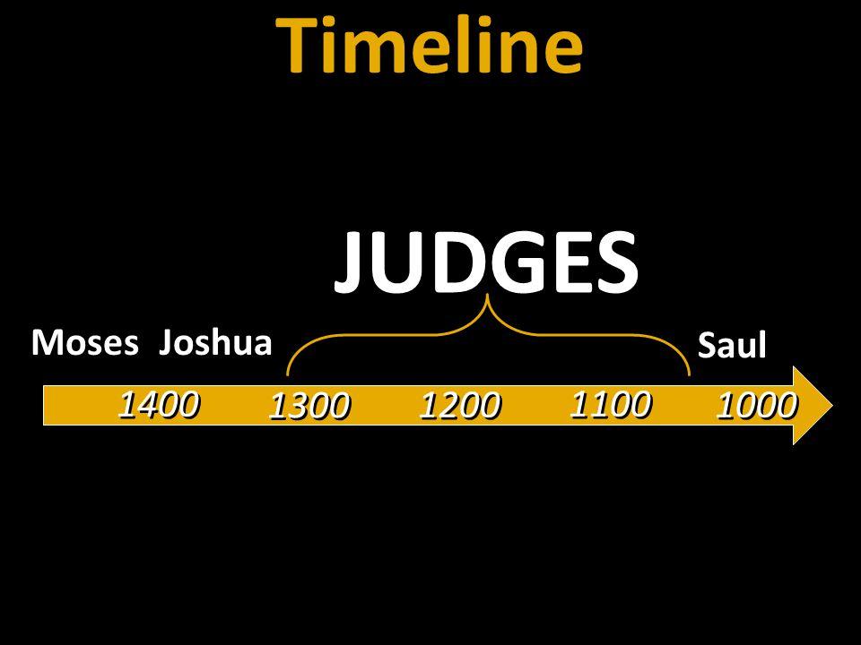 Timeline Moses Joshua Saul 1400 1300 1200 1100 1000 JUDGES