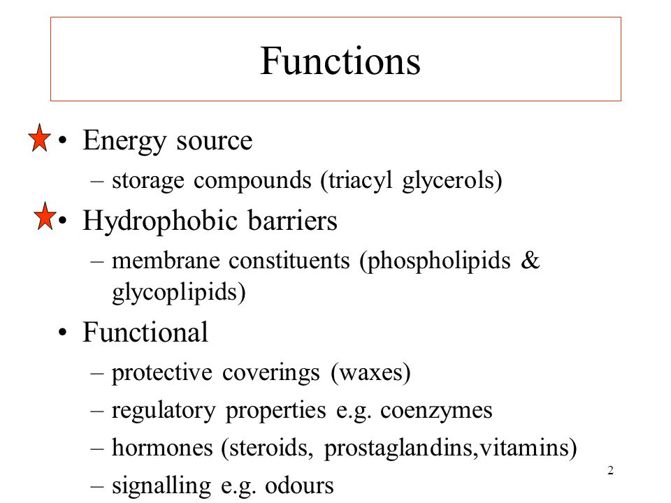 2 Functions Energy source –storage compounds (triacyl glycerols) Hydrophobic barriers –membrane constituents (phospholipids & glycoplipids) Functional –protective coverings (waxes) –regulatory properties e.g.