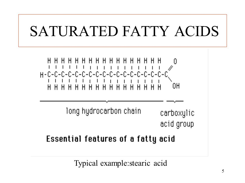 5 SATURATED FATTY ACIDS Typical example:stearic acid