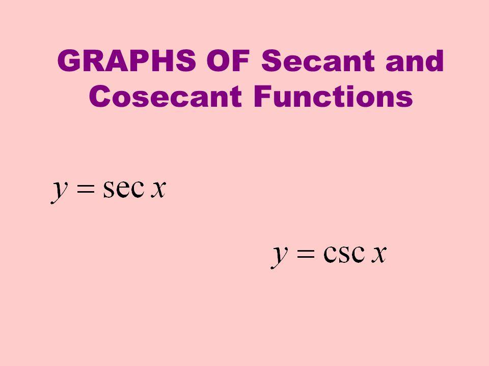 For the graph of y = f(x) = sec x we ll take the reciprocal of the cosine values.