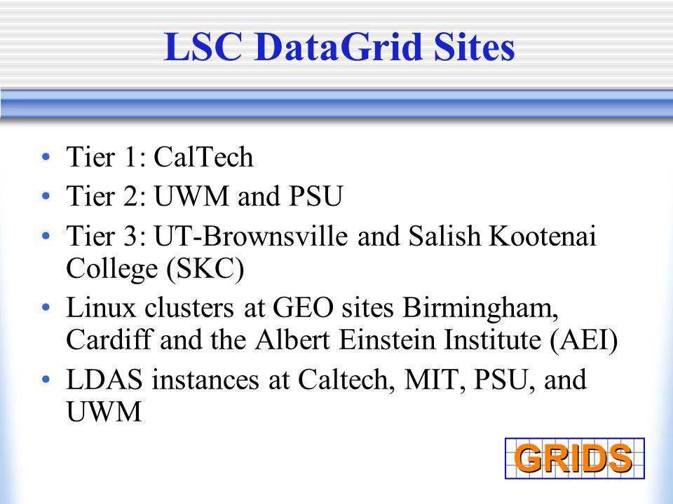 LSC DataGrid Sites Tier 1: CalTech Tier 2: UWM and PSU Tier 3: UT-Brownsville and Salish Kootenai College (SKC) Linux clusters at GEO sites Birmingham, Cardiff and the Albert Einstein Institute (AEI) LDAS instances at Caltech, MIT, PSU, and UWM