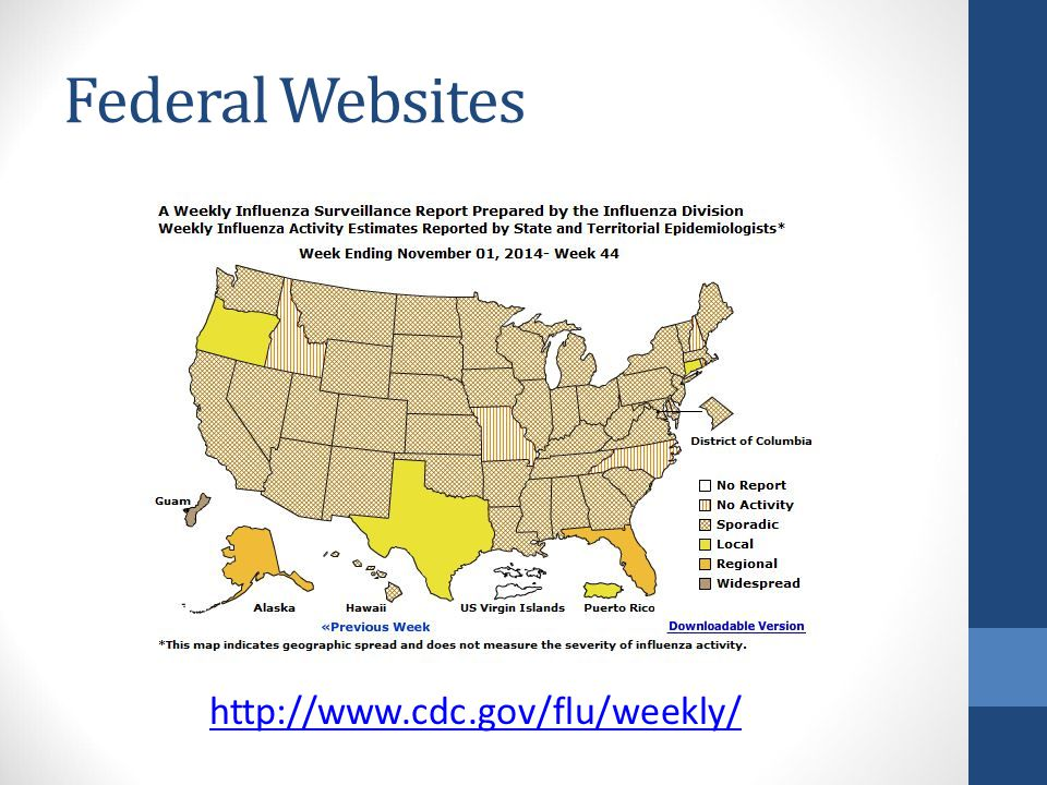 Federal Websites http://www.cdc.gov/flu/weekly/