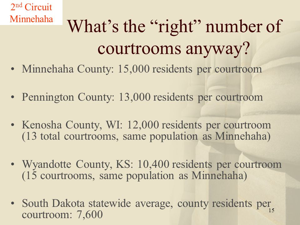 15 What's the right number of courtrooms anyway.
