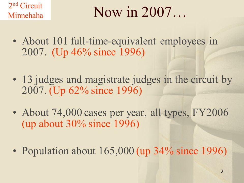 24 FY 2006: 105 total jury trials FY 2006: 105 total jury trials In 2026, we'll handle about 300 jury trials per year