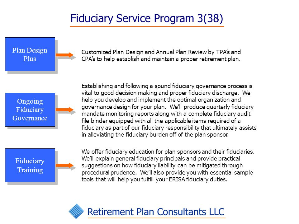 Fiduciary Service Program 3(38) Plan Design Plus Ongoing Fiduciary Governance Fiduciary Training Customized Plan Design and Annual Plan Review by TPA's and CPA's to help establish and maintain a proper retirement plan.