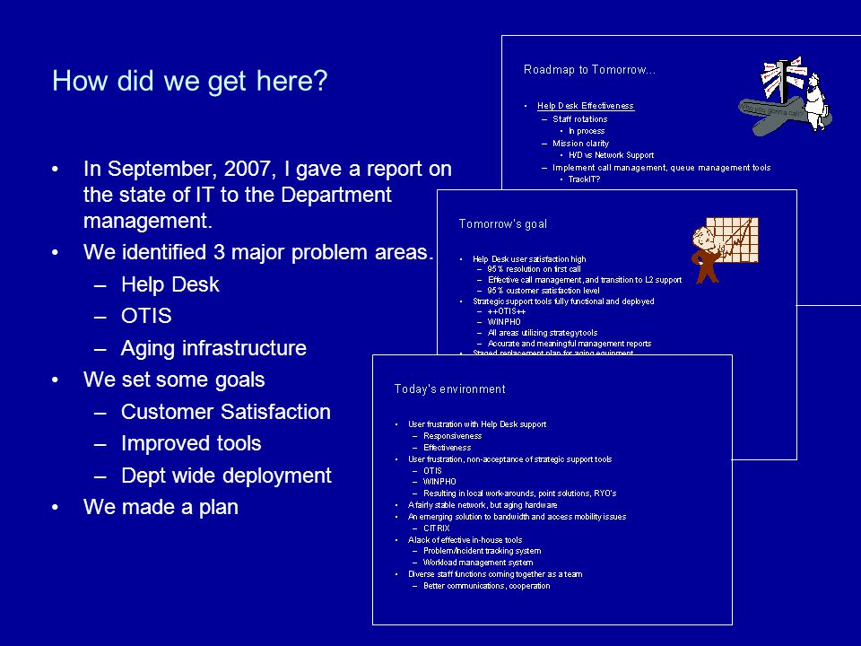 How did we get here? In September, 2007, I gave a report on the state of IT to the Department management. We identified 3 major problem areas… –Help D