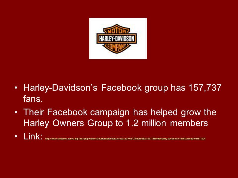Harley-Davidson's Facebook group has 157,737 fans.