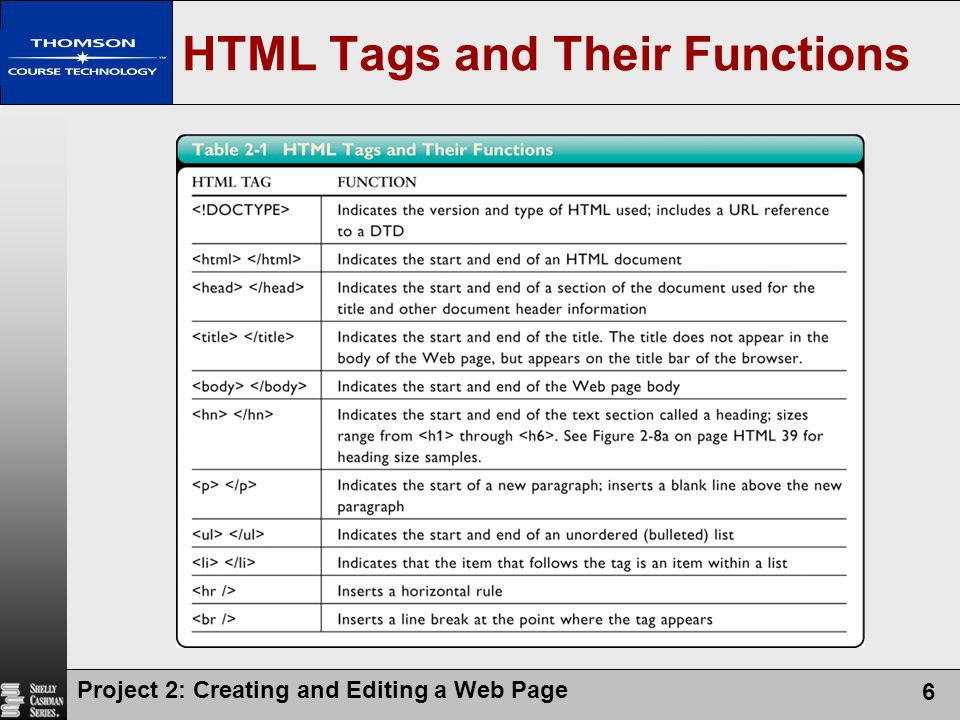 Project 2: Creating and Editing a Web Page 6 HTML Tags and Their Functions